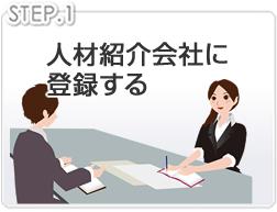転職エージェント会社に登録する