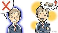 転職成功率・転職後について