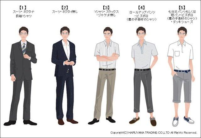 面談に使える男性オフィスカジュアルの例