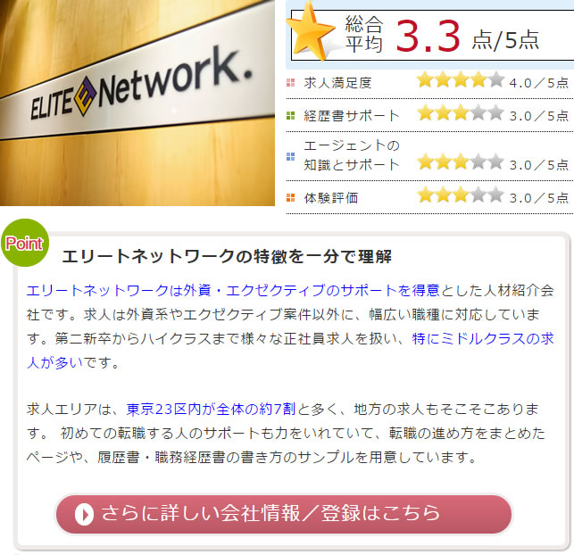 エリートネットワークの評価
